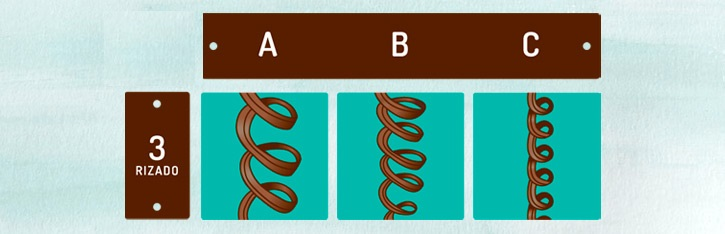Cabello tipo 3 – Rizado/Curly